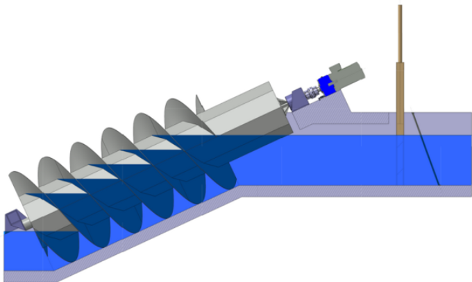 Hydrodynamic Screw